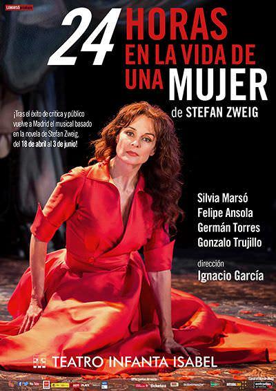 24 horas en la vida de una mujer - Un buen día en Madrid